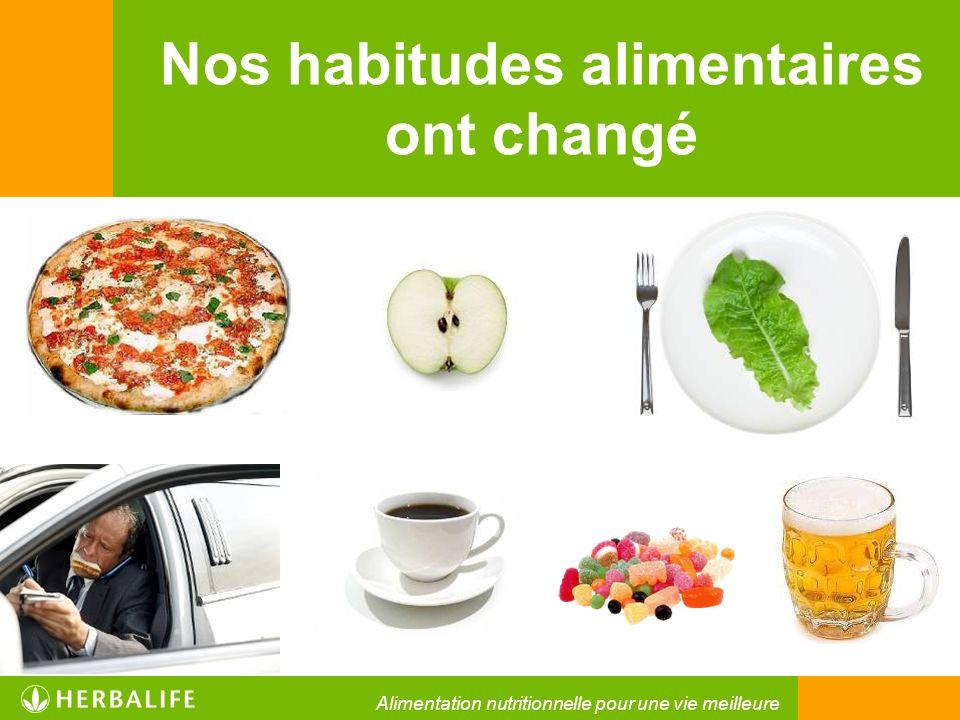 Nos habitudes alimentaires ont changé