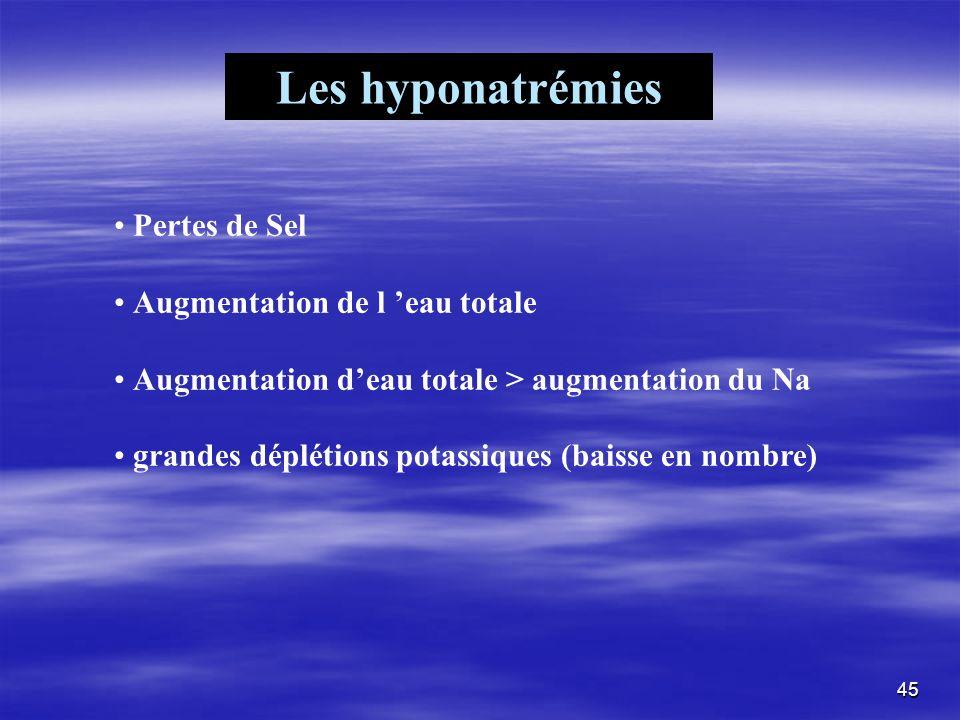 Les hyponatrémies • Pertes de Sel • Augmentation de l 'eau totale