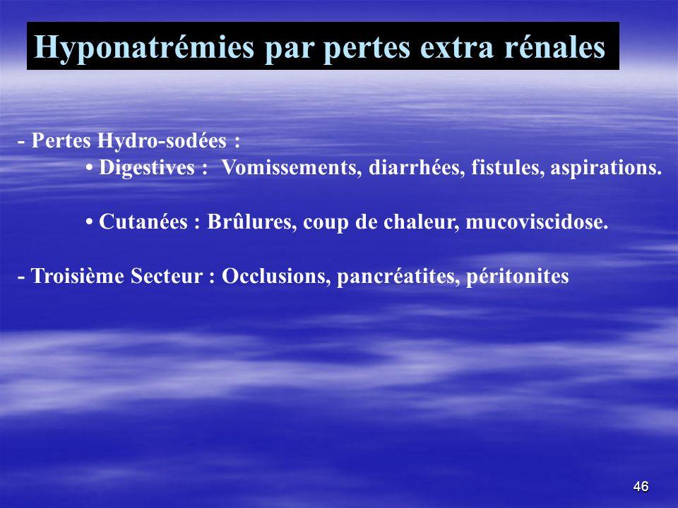 Hyponatrémies par pertes extra rénales
