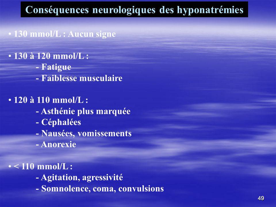 Conséquences neurologiques des hyponatrémies