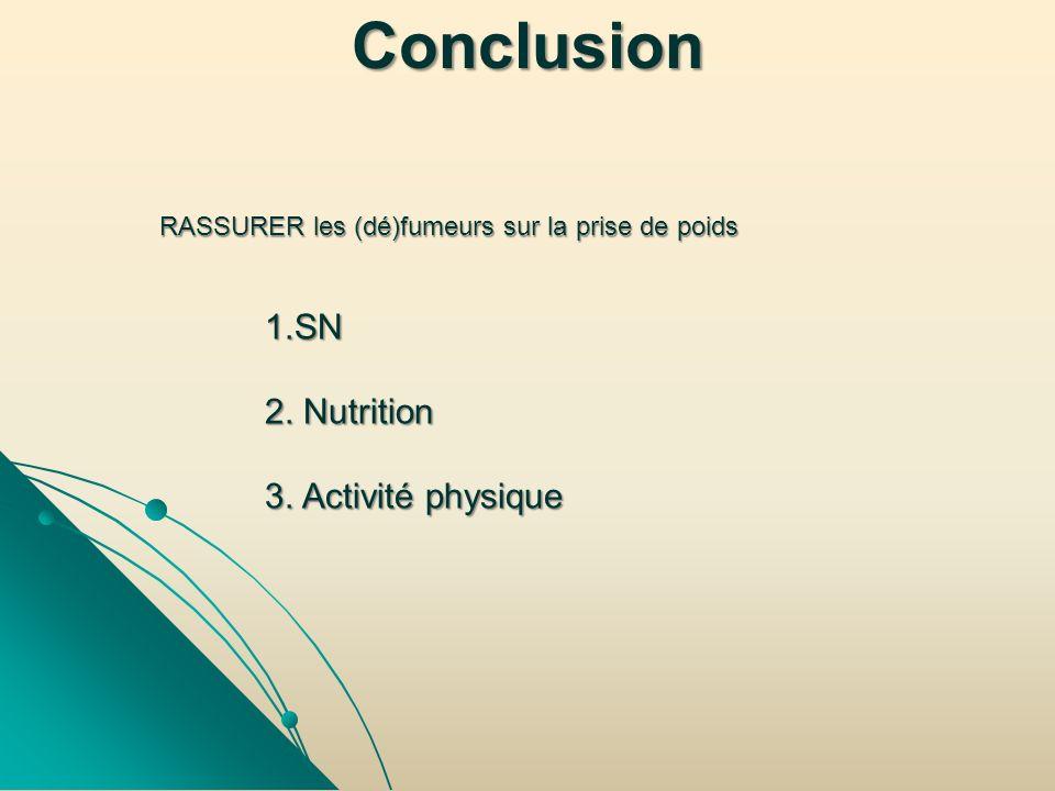 Conclusion 2. Nutrition 3. Activité physique
