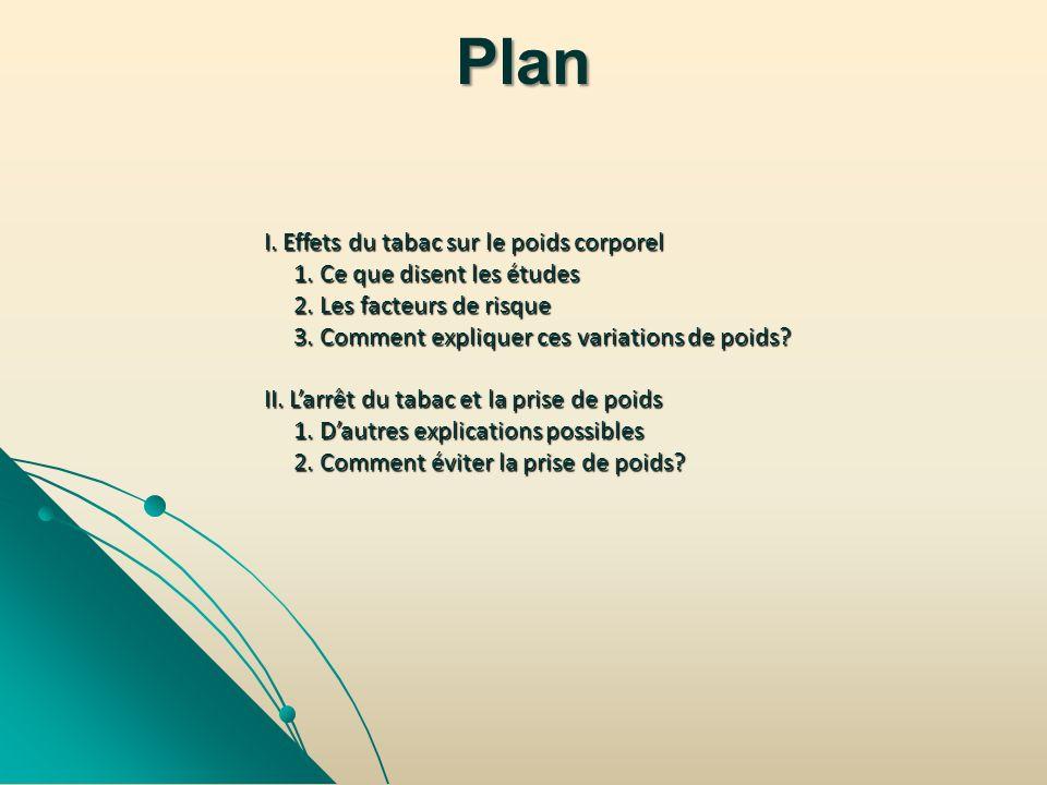 Plan I. Effets du tabac sur le poids corporel
