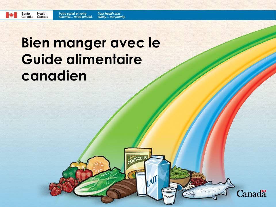 Bien manger avec le Guide alimentaire canadien