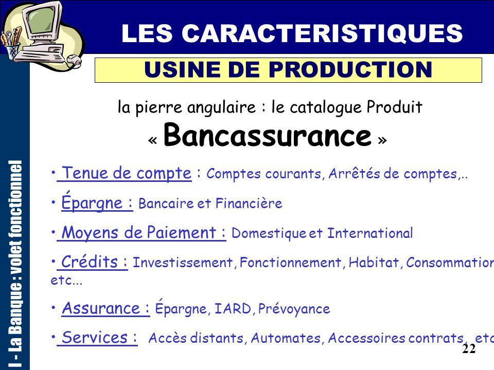 la pierre angulaire : le catalogue Produit « Bancassurance »
