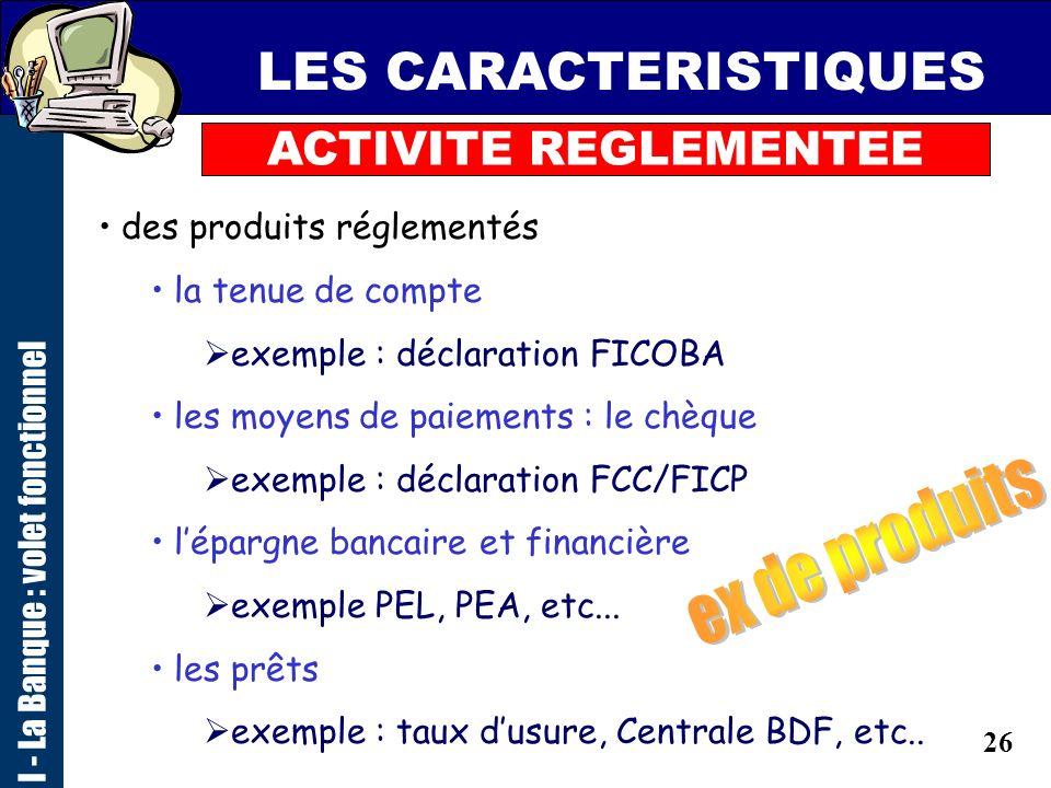 LES CARACTERISTIQUES ex de produits ACTIVITE REGLEMENTEE