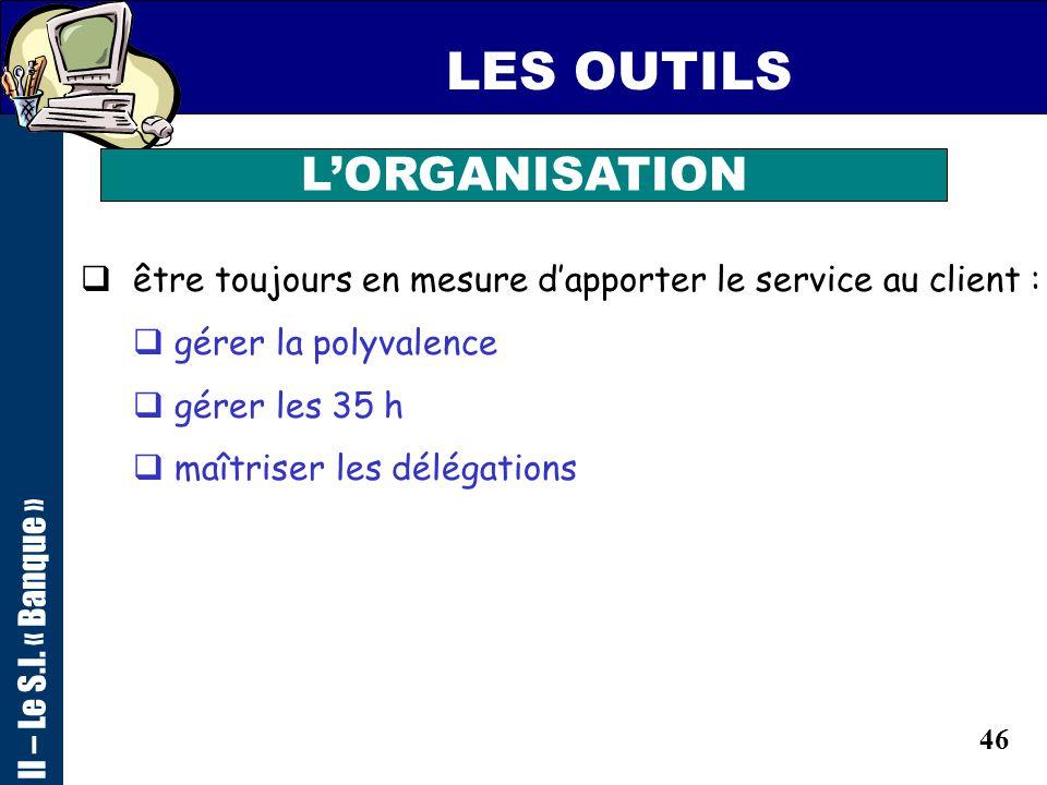 LES OUTILS L'ORGANISATION