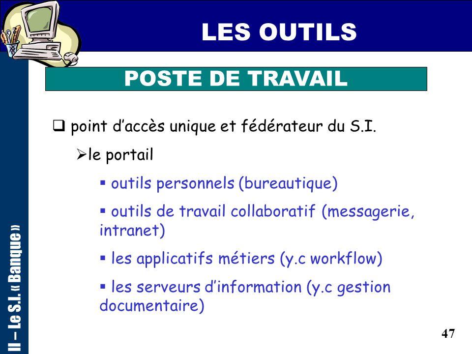 LES OUTILS POSTE DE TRAVAIL point d'accès unique et fédérateur du S.I.