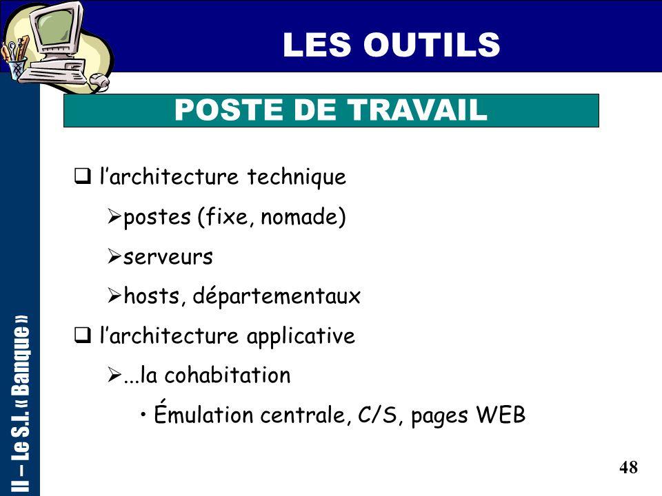 LES OUTILS POSTE DE TRAVAIL l'architecture technique