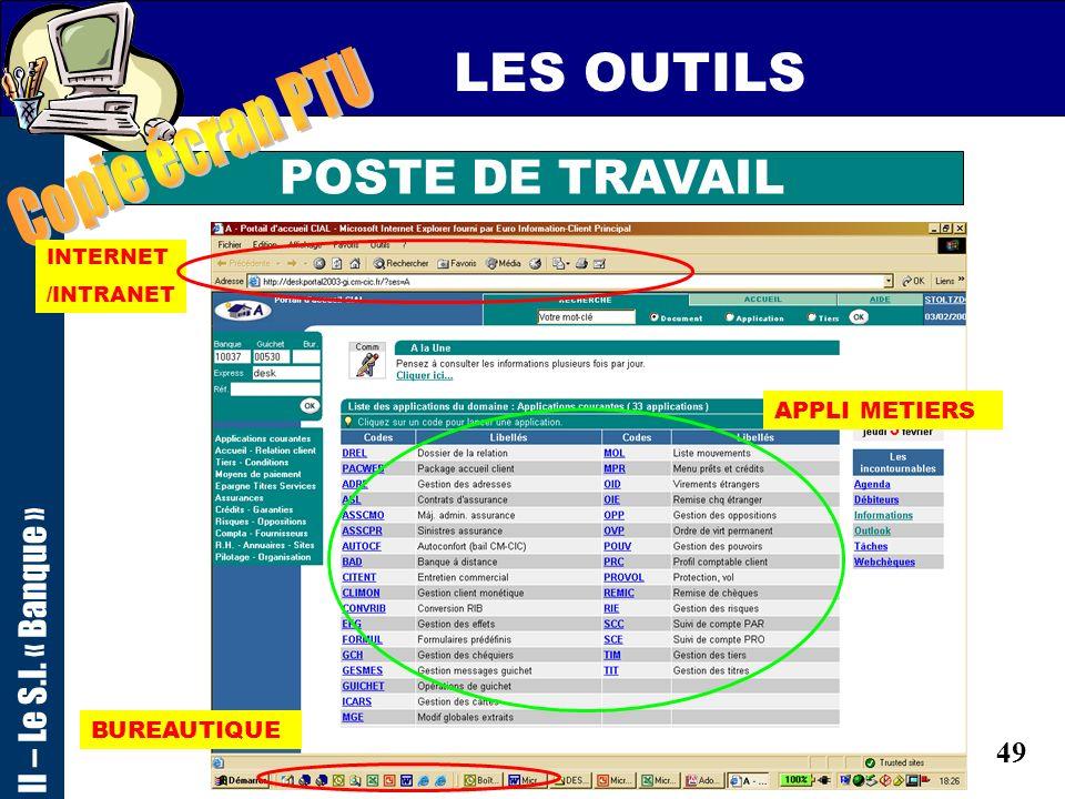 LES OUTILS Copie écran PTU POSTE DE TRAVAIL II – Le S.I. « Banque »