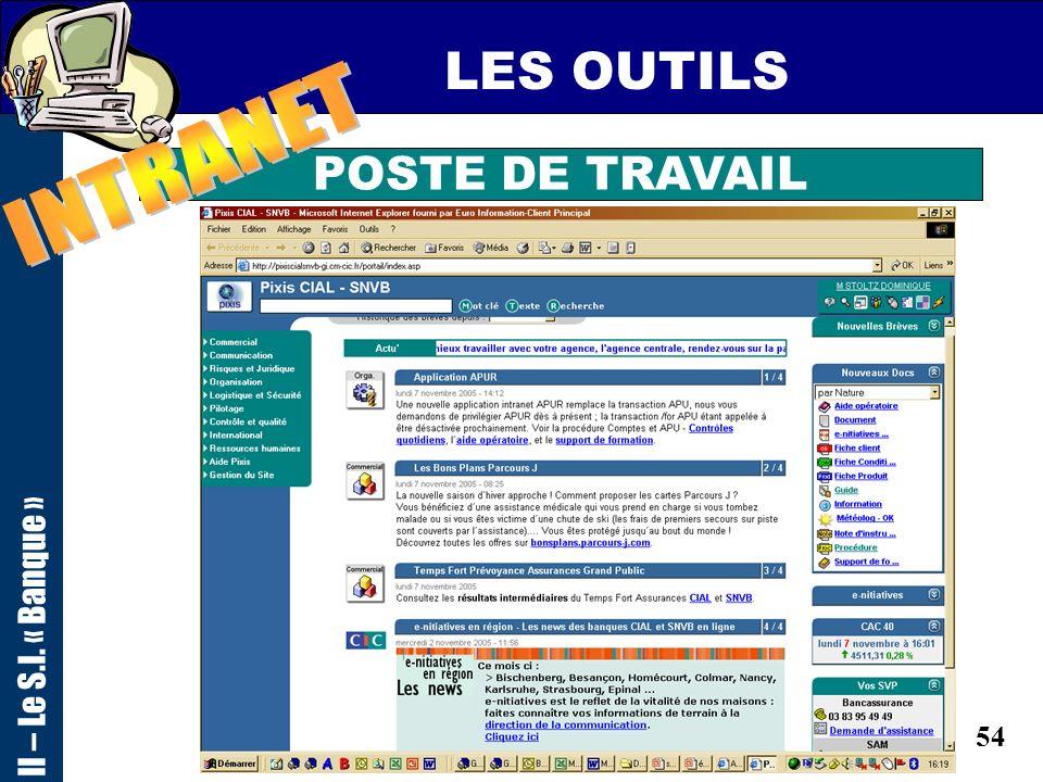 LES OUTILS II – Le S.I. « Banque » INTRANET POSTE DE TRAVAIL