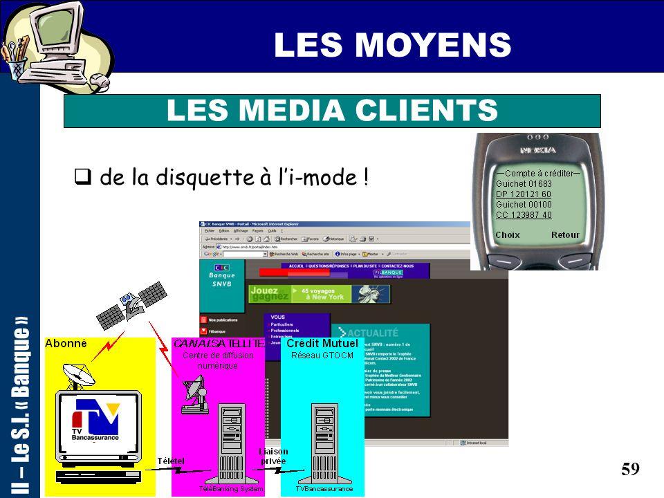 LES MOYENS LES MEDIA CLIENTS de la disquette à l'i-mode !