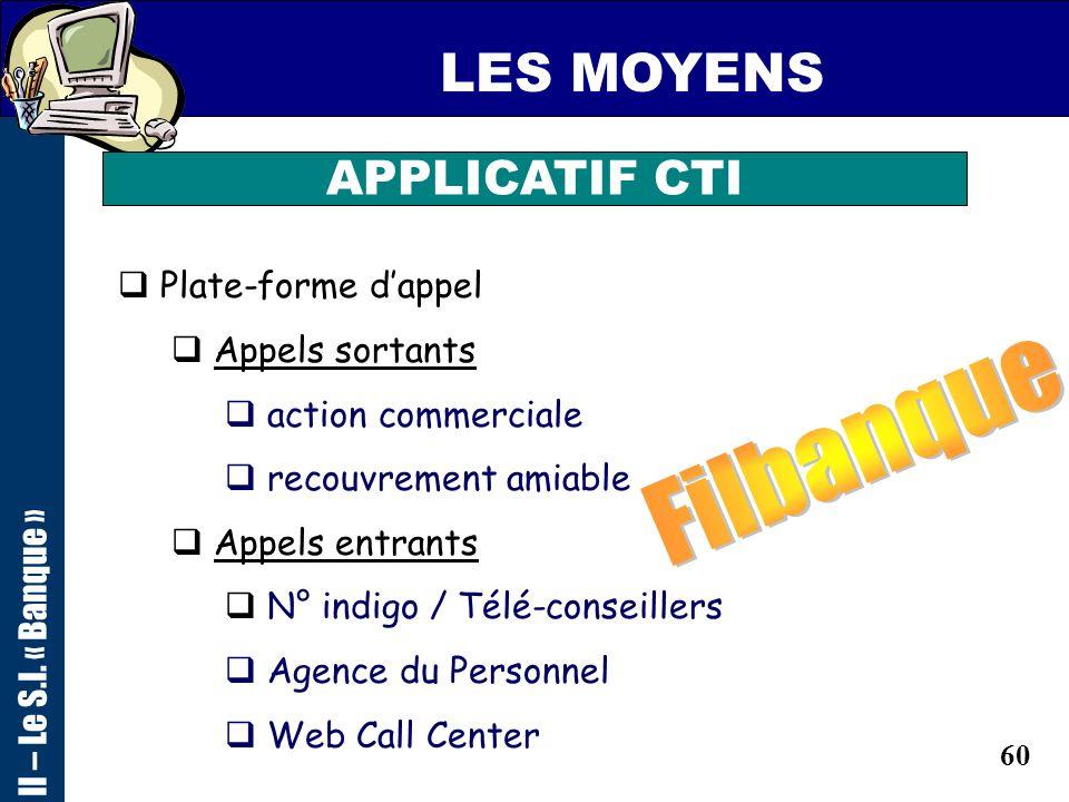 LES MOYENS Filbanque APPLICATIF CTI Plate-forme d'appel