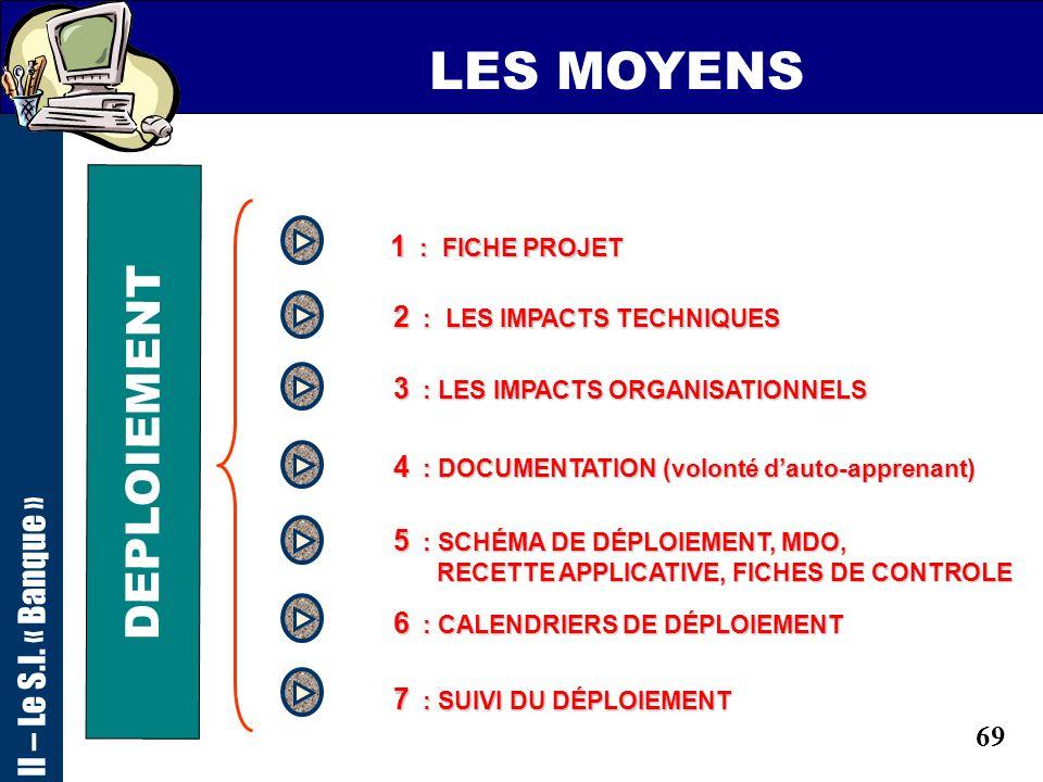 LES MOYENS DEPLOIEMENT II – Le S.I. « Banque » 1 : FICHE PROJET