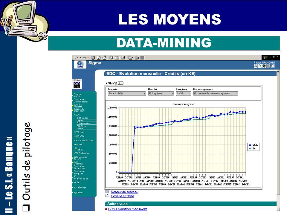 LES MOYENS II – Le S.I. « Banque » DATA-MINING Outils de pilotage