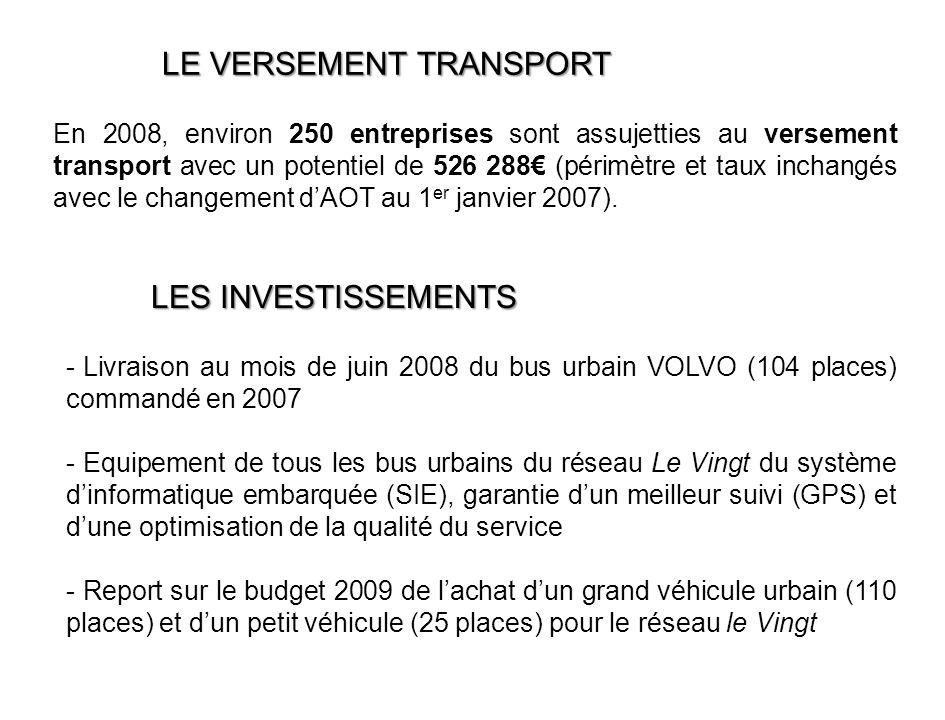 LES INVESTISSEMENTS LE VERSEMENT TRANSPORT