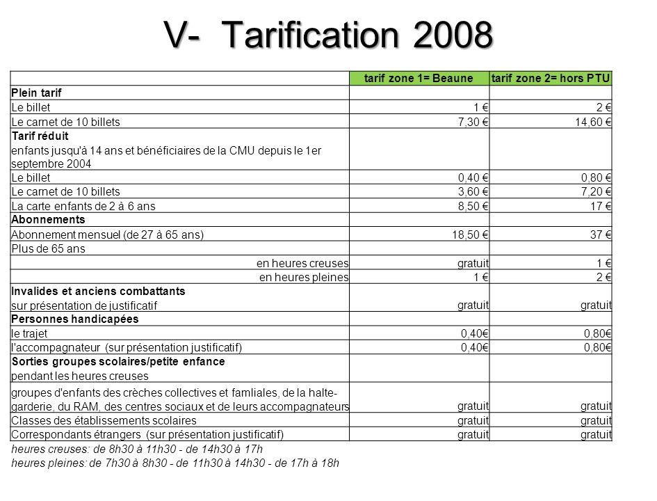 V- Tarification 2008 tarif zone 1= Beaune tarif zone 2= hors PTU