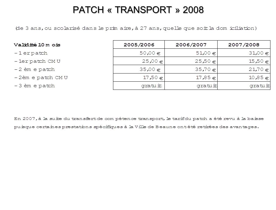 PATCH « TRANSPORT » 2008