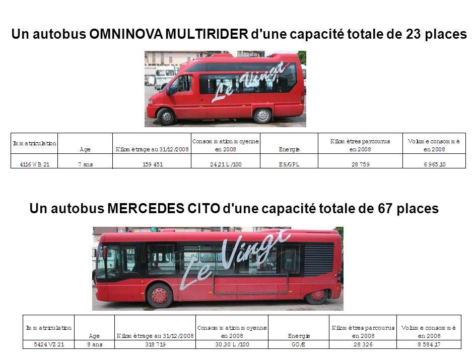 Un autobus OMNINOVA MULTIRIDER d une capacité totale de 23 places