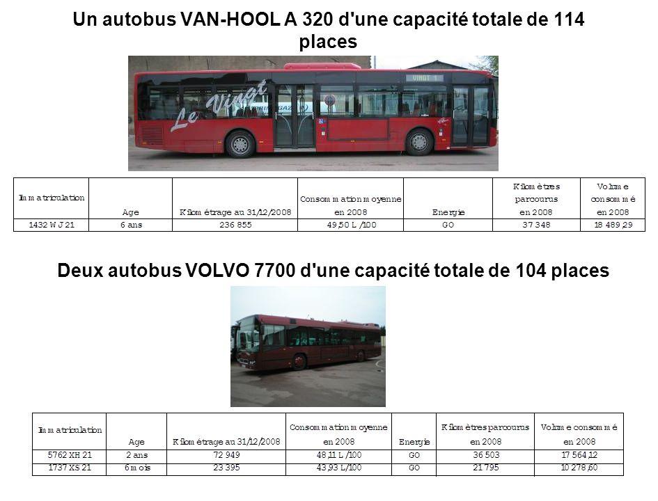 Un autobus VAN-HOOL A 320 d une capacité totale de 114 places