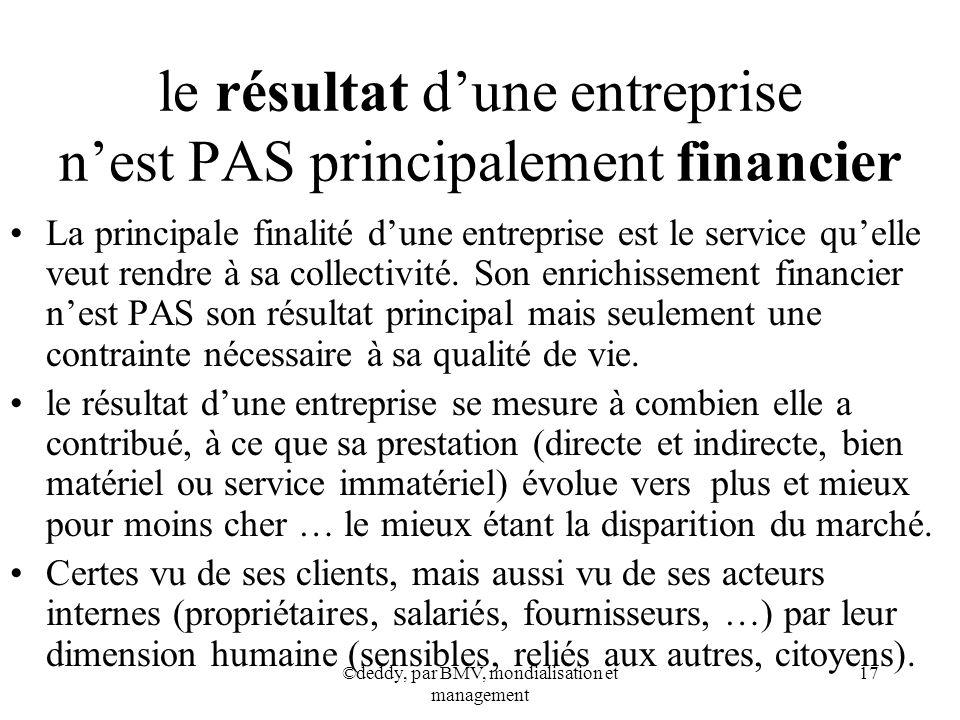 le résultat d'une entreprise n'est PAS principalement financier