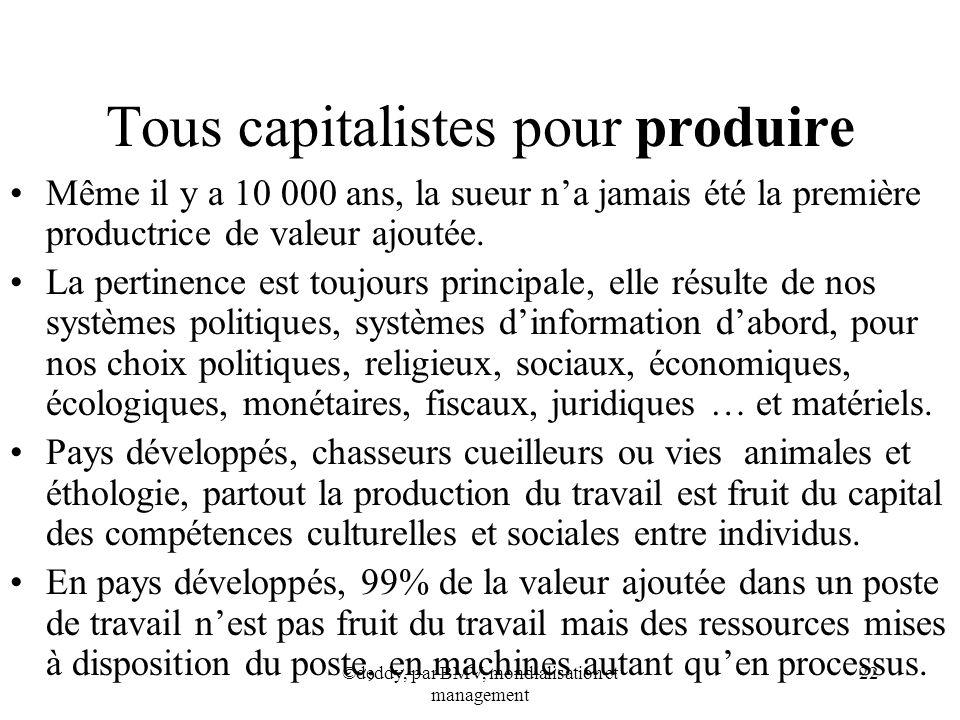 Tous capitalistes pour produire