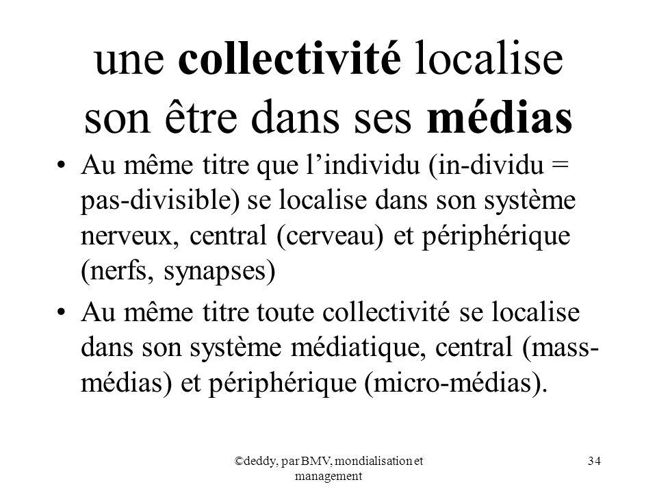 une collectivité localise son être dans ses médias