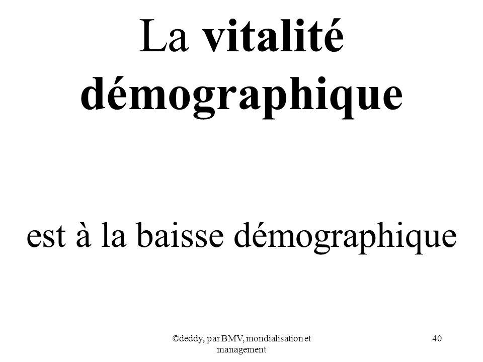La vitalité démographique