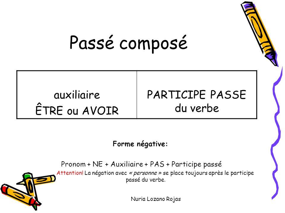 Passé composé auxiliaire ÊTRE ou AVOIR PARTICIPE PASSE du verbe