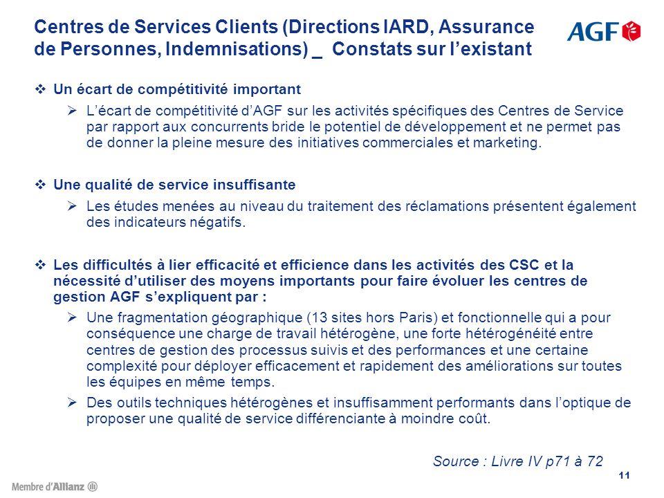 Centres de Services Clients (Directions IARD, Assurance de Personnes, Indemnisations) _ Constats sur l'existant