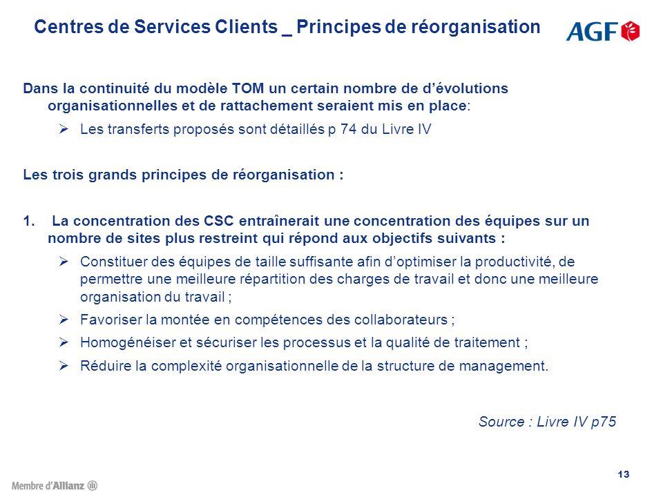 Centres de Services Clients _ Principes de réorganisation