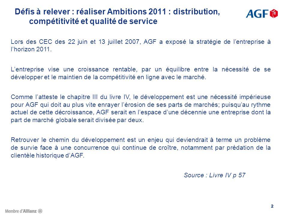 Défis à relever : réaliser Ambitions 2011 : distribution, compétitivité et qualité de service