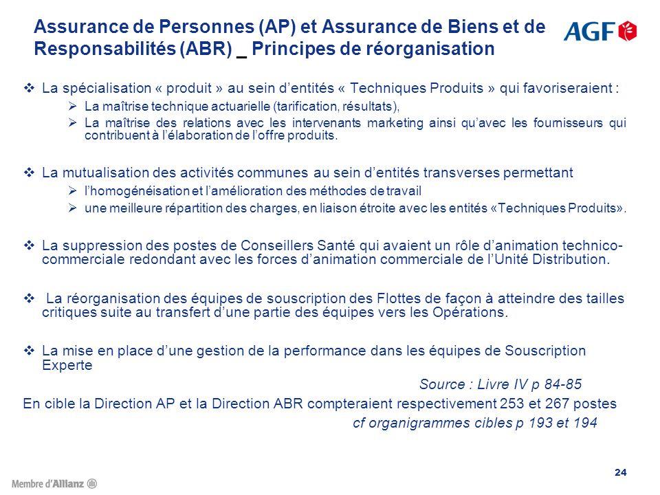 Assurance de Personnes (AP) et Assurance de Biens et de Responsabilités (ABR) _ Principes de réorganisation