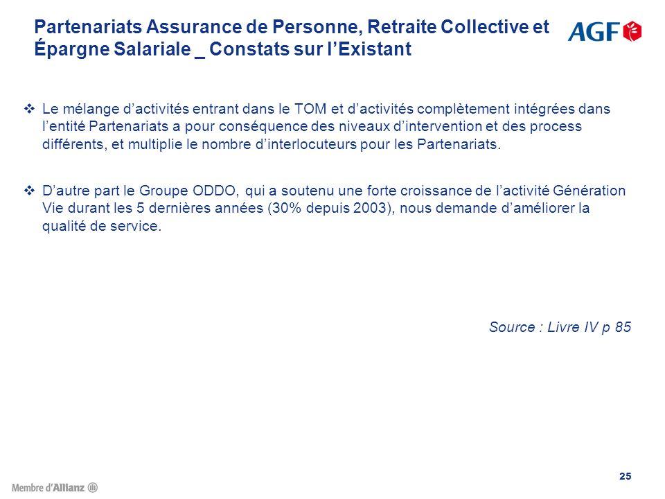 Partenariats Assurance de Personne, Retraite Collective et Épargne Salariale _ Constats sur l'Existant