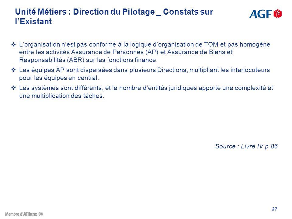 Unité Métiers : Direction du Pilotage _ Constats sur l'Existant