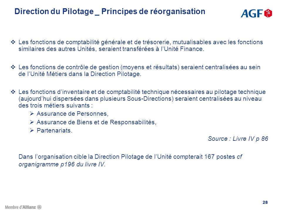 Direction du Pilotage _ Principes de réorganisation