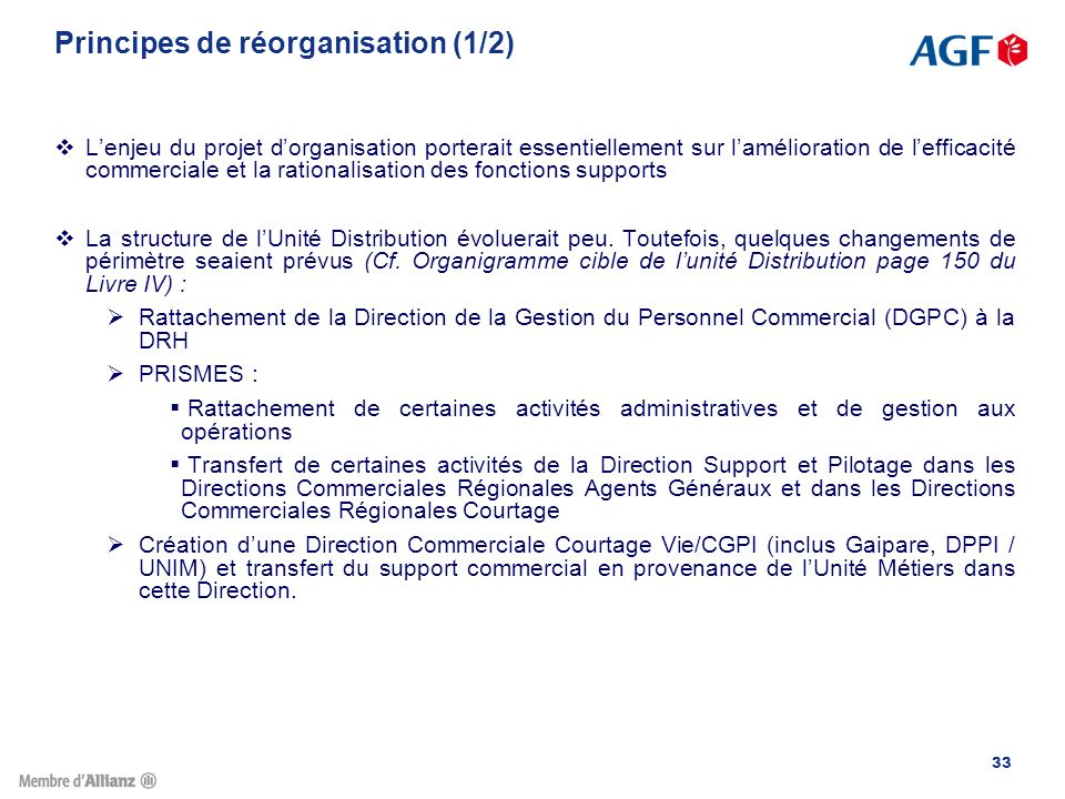Principes de réorganisation (1/2)