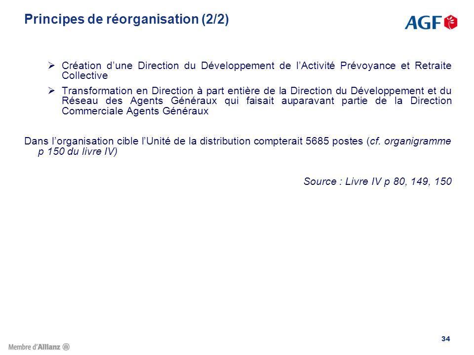 Principes de réorganisation (2/2)