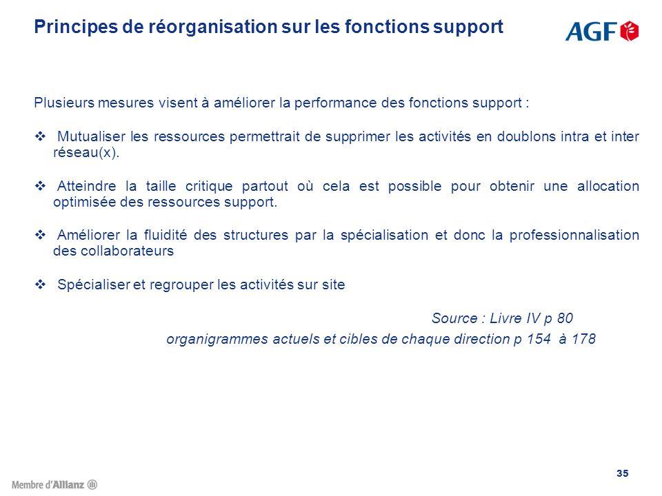 Principes de réorganisation sur les fonctions support