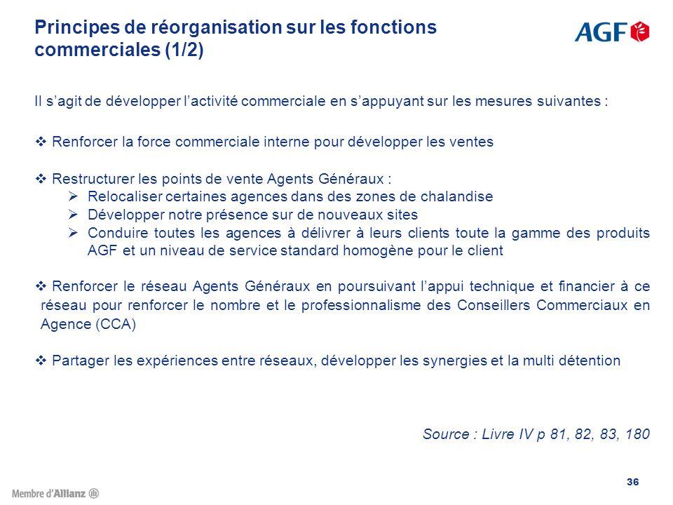 Principes de réorganisation sur les fonctions commerciales (1/2)