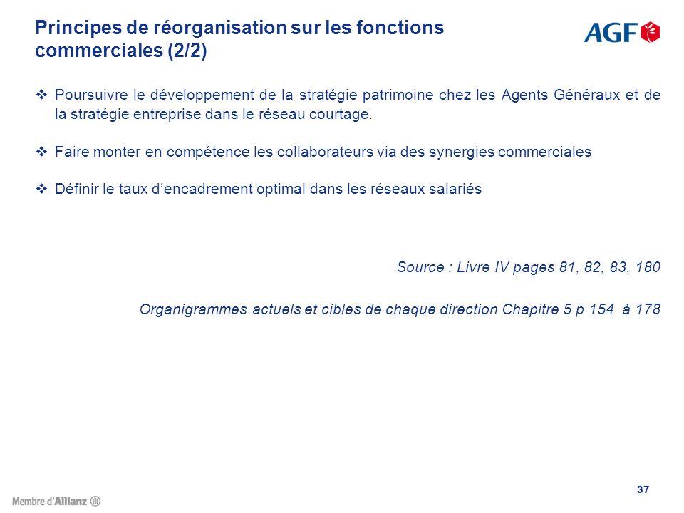 Principes de réorganisation sur les fonctions commerciales (2/2)