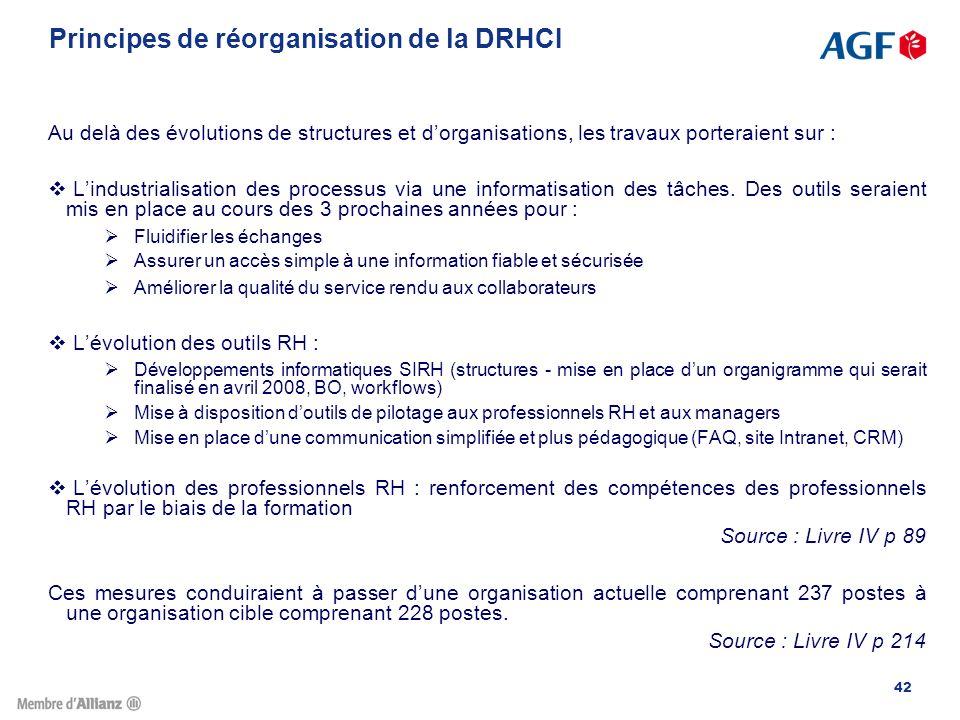 Principes de réorganisation de la DRHCI