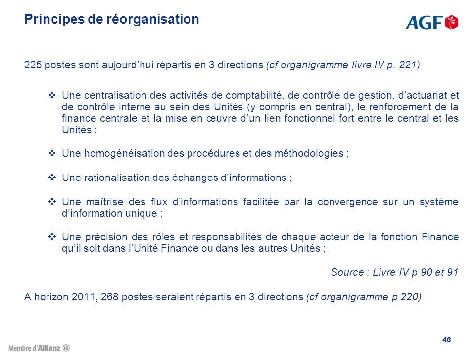 Principes de réorganisation