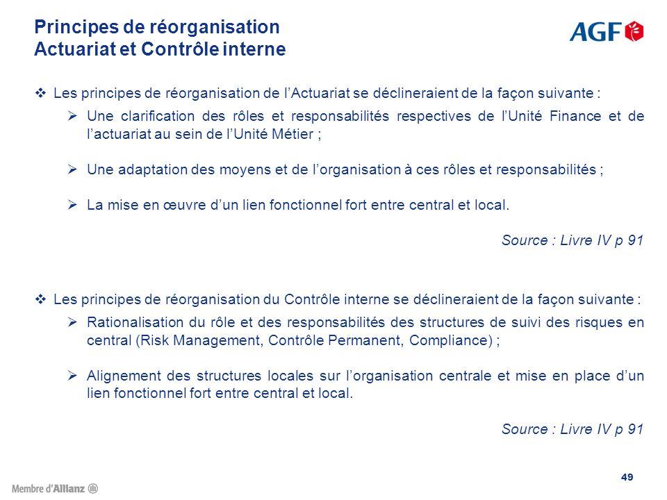 Principes de réorganisation Actuariat et Contrôle interne