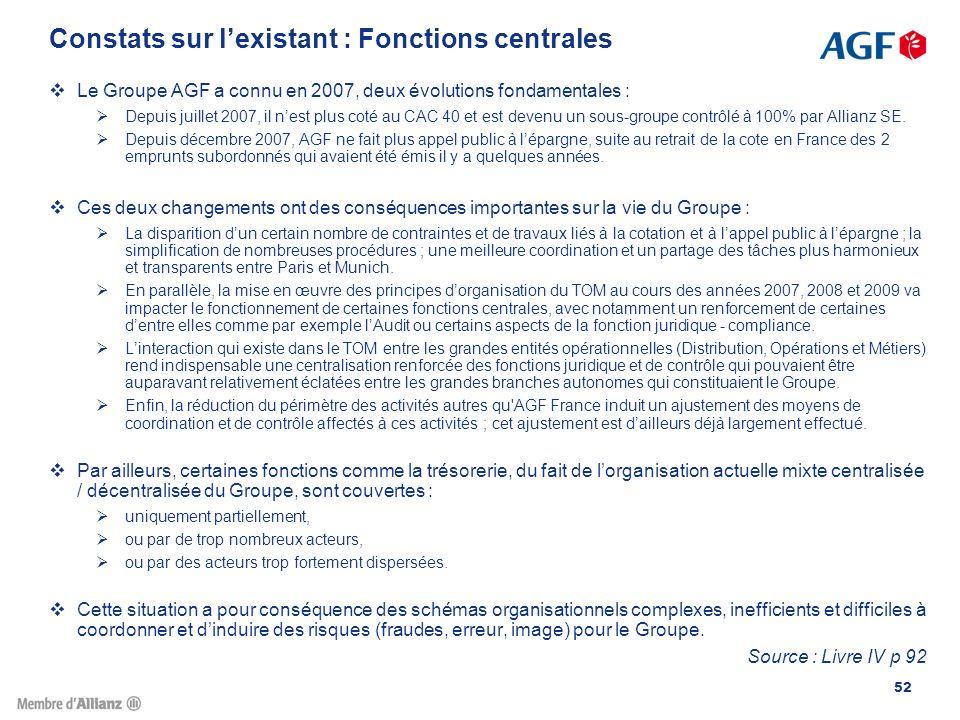 Constats sur l'existant : Fonctions centrales