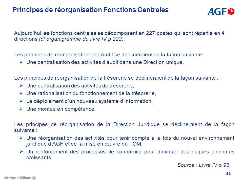 Principes de réorganisation Fonctions Centrales