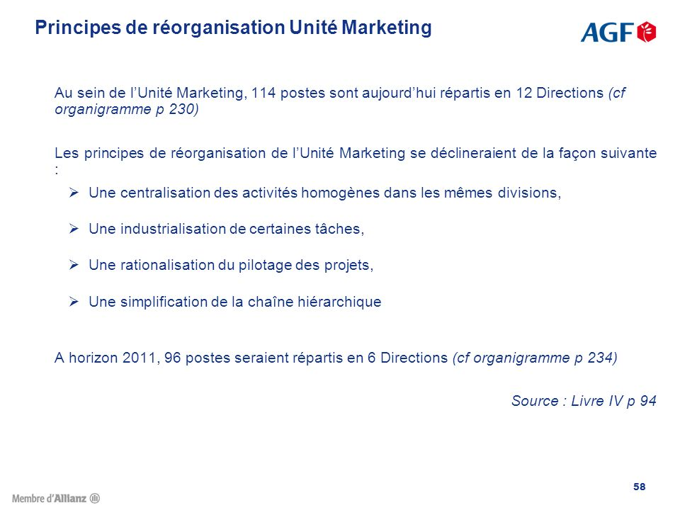 Principes de réorganisation Unité Marketing