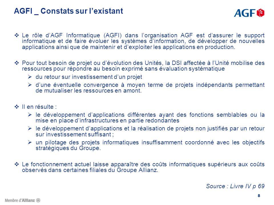 AGFI _ Constats sur l'existant