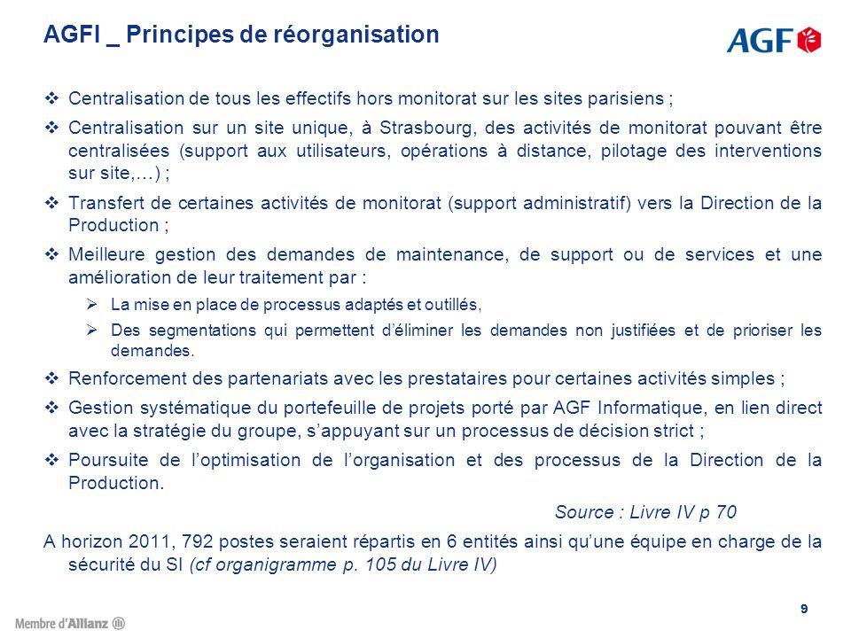 AGFI _ Principes de réorganisation
