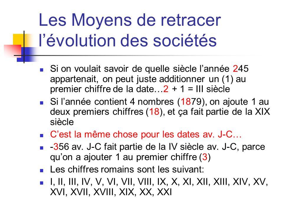 Les Moyens de retracer l'évolution des sociétés