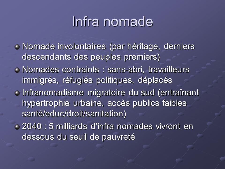 Infra nomadeNomade involontaires (par héritage, derniers descendants des peuples premiers)